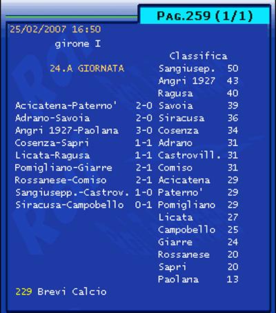 classifica serie D 25 febbraio 2007