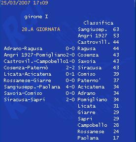 Serie D Girone I 28esima giornata