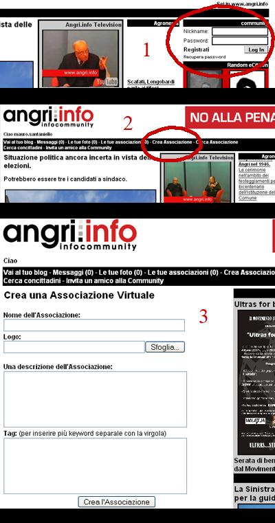 Associazioni virtuali