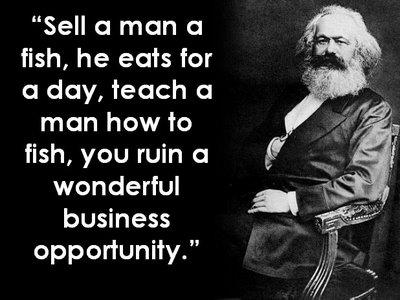 Karl Marx - Il Capitale