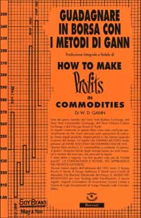 How to make profits in commodities (Guadagnare in borsa con i metodi di Gann)